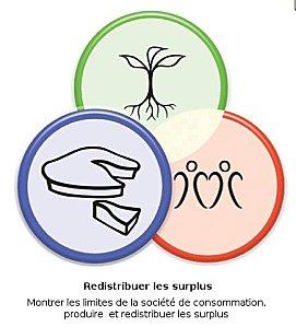 Eth3-Redistribuer_les_surplus.jpg